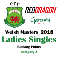 Welsh Masters Ladies Singles