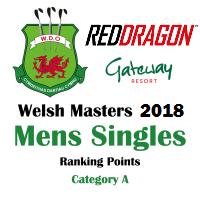 Welsh Masters Men's Singles